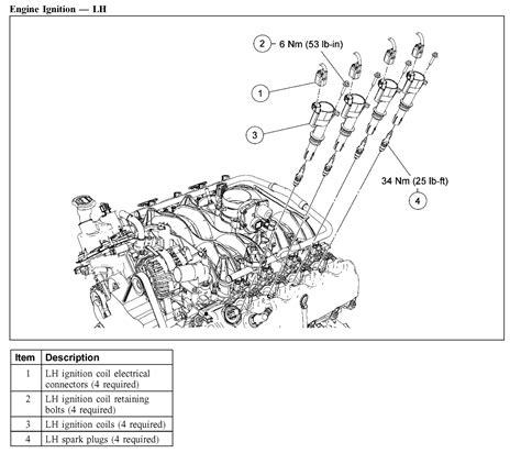 2005 Ford Five Hundred Spark Plugs Downloaddescargar Com