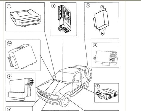 how to reset keypad on ford expedition how do you reset the keyless entry code keypad on a 2006