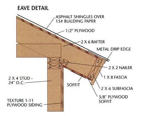 soffit  fascia detail building   chicken coop