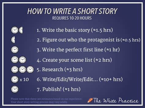 themes short story leaving how to write a short story from start to finish