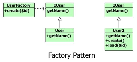 singleton design pattern adalah java design pattern factory haqqi dot net