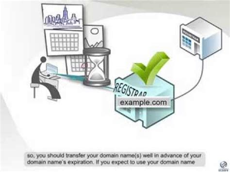 renew  domain  youtube