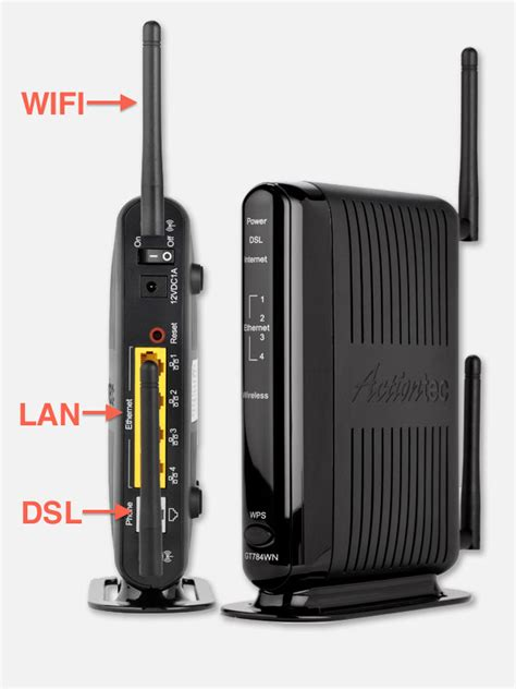 Modem Router Combo tweaking4all home network basics