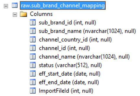 format file for csv bulk insert importing utf 8 encoded data from csv to sql server using