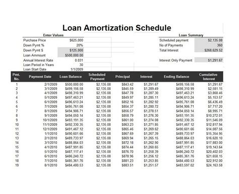 excel loan amortization schedule car loan amortization