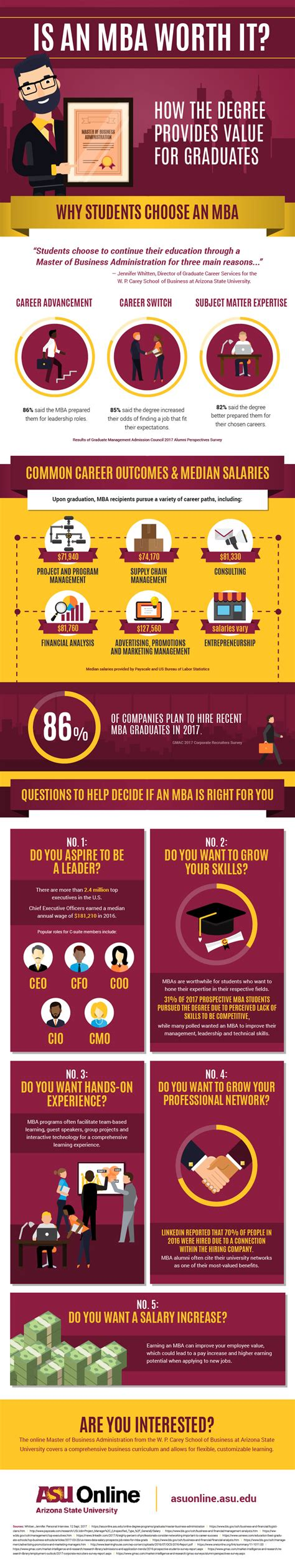 Asu Mba Testimonial by Is An Mba Worth It Infographic