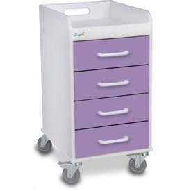 Drawer Procedures by Maintenance Carts Supply Carts