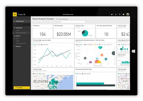 Microsoft Power Bi 16 free and open source business intelligence tools