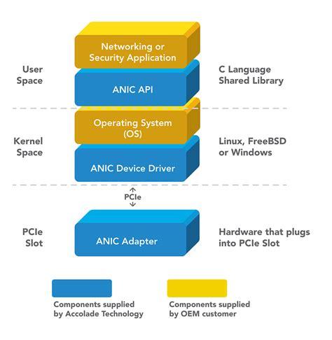 single node wiring diagram domain diagram wiring diagram