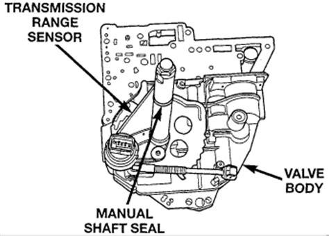 how do i change a transmission range sensor