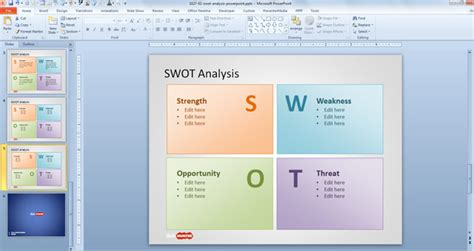 analysi swot template powerpoint presentation quotes