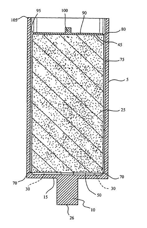 electrochemical layer capacitor carbon powder electrodes patent us6813139 electrochemical layer capacitor carbon powder electrodes