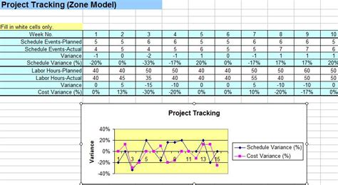 project management spreadsheet templates best photos of excel project management spreadsheet