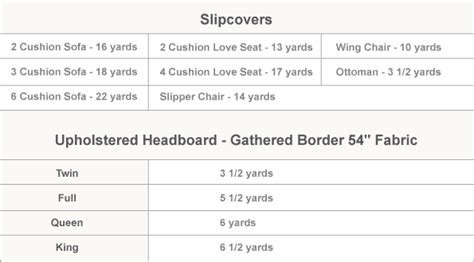 slipcover yardage calculator slip cover yardage charts fabric store