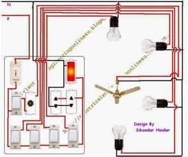 orange wire ceiling fan home design ideas