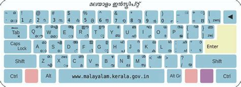 keyboard tutorial in malayalam inscript keyboard layout type in malayalam