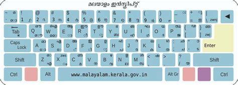keyboard layout malayalam typing inscript keyboard layout type in malayalam