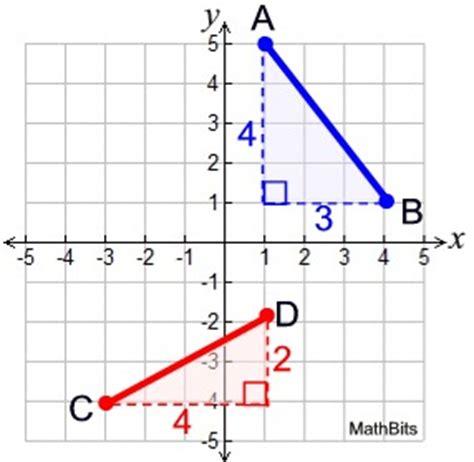 distance formula mathbitsnotebook(geo ccss math)