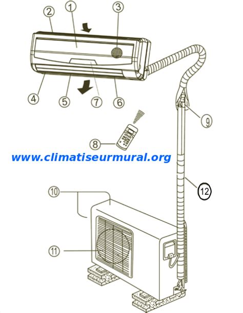 Comment Installer Une Climatisation Fixe by Comment Installer Un Climatiseur Branche Technologie