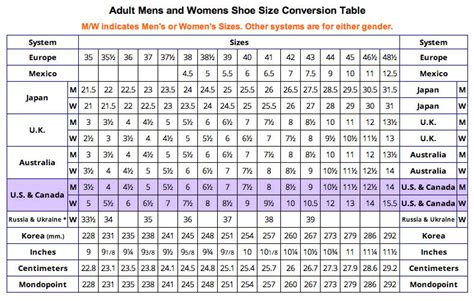 search results for shoe size diagram calendar 2015