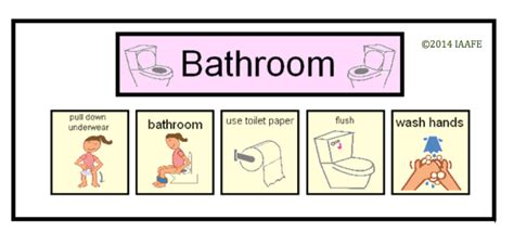 How To Use The Bathroom by Visual Tools For With Autism Autism Educates