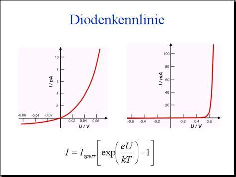 what are der diodes 9 halbleiterphysik