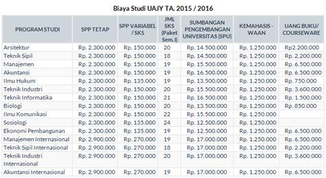 kuliah desain grafis bandung info biaya kuliah share the knownledge