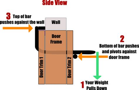 best home doorway pull up bar chin up bar guide what