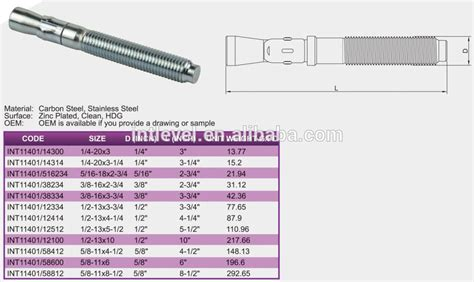 html format anchor nantong supply low price top quality zinc plateder