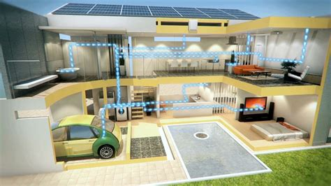 how to make your home high tech japan smart green homes on the horizon youtube