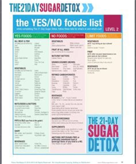 Detox Food List by 1000 Images About 21 Day Sugar Detox On 21