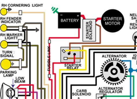 Wiring Car Lighting Board Classiccarwiring Ebay Stores