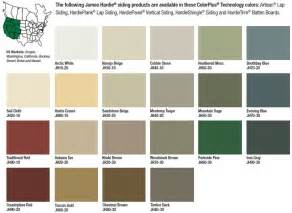 Fiber Cement Siding Colors James Hardie Fiber Cement Siding Western Colors Wall