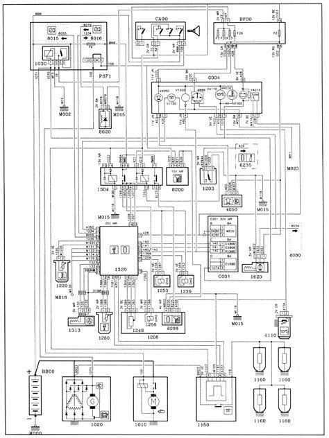 peugeot   expert engine type dhx xudbtf