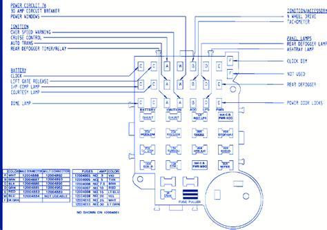 fuse panel diagram   chevrolet   wiring