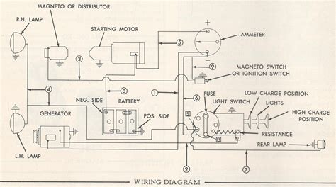 massey ferguson electrical diagram wiring diagram for massey ferguson 240 the wiring
