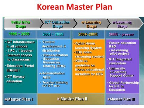 master planning quotes quotesgram