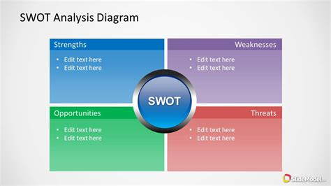 swot diagram template swot analysis diagram for powerpoint