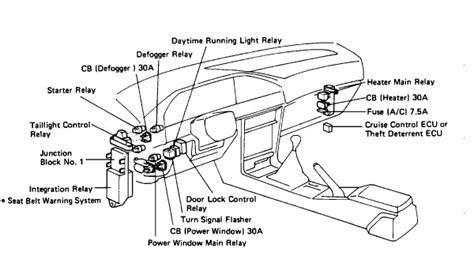 small engine maintenance and repair 1991 buick park avenue parking system 1991 buick lesabre engine mount diagram imageresizertool com