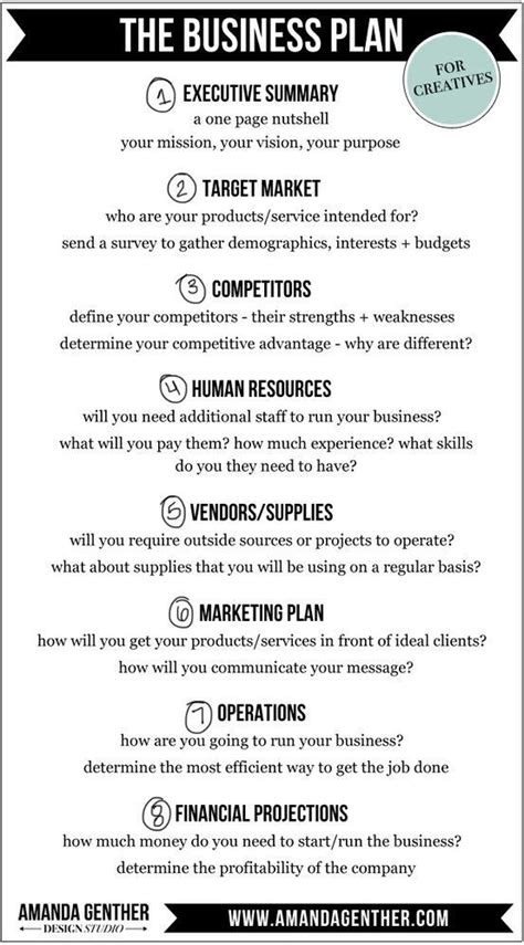 Business Plan Ideas For Mba Students by Business Plan Ideas Business Form Templates