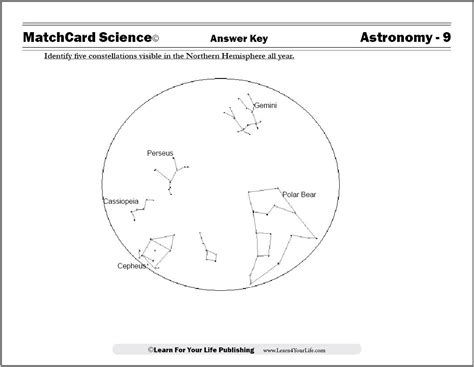 Constellation Worksheets by Constellations For