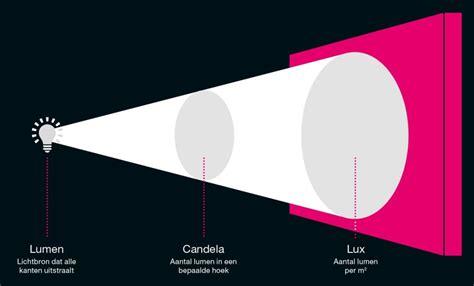 lumen candela of lumen hoe herkent u goede schakelkastverlichting