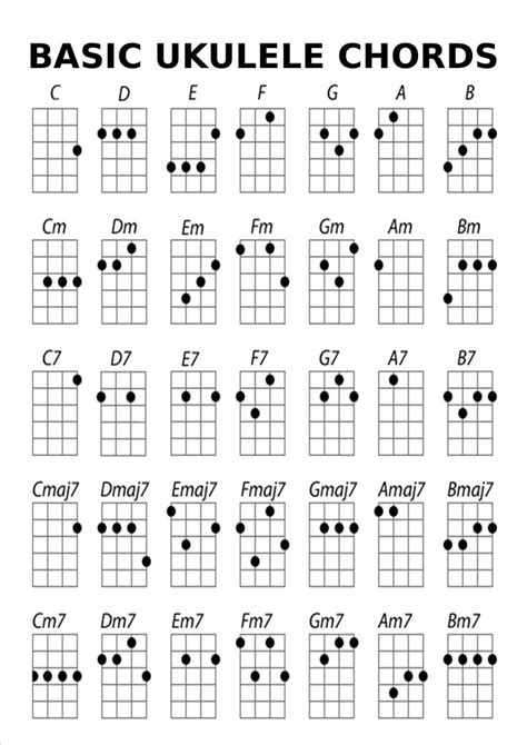 lessons ukulele beginners best 25 ukulele ideas on pinterest ukulele chords