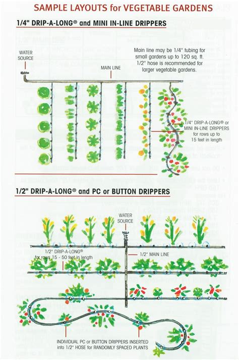 25 lovely vegetable garden design templates izvipi com