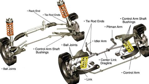 car suspension parts names suspension of vehicle vehicle ideas