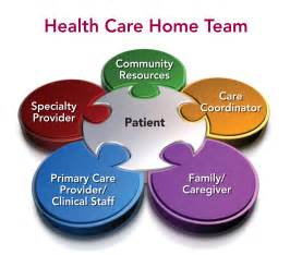 what is home health care health care home in st paul mn entira family clinics
