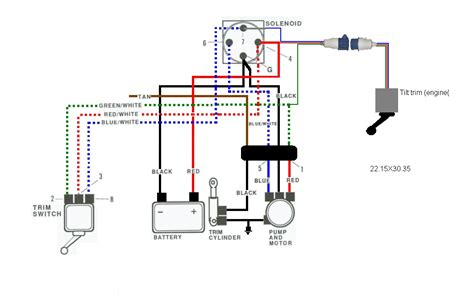 omc trim wiring diagram omc cobra outdrive diagram