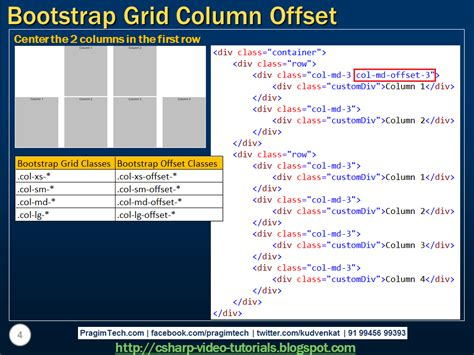bootstrap tutorial presentation sql server net and c video tutorial bootstrap grid