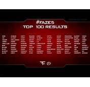 Faze Clan Members List Deante Car Tuning