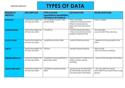 themes and categories in qualitative research 5 types of qualitative research myideasbedroom com